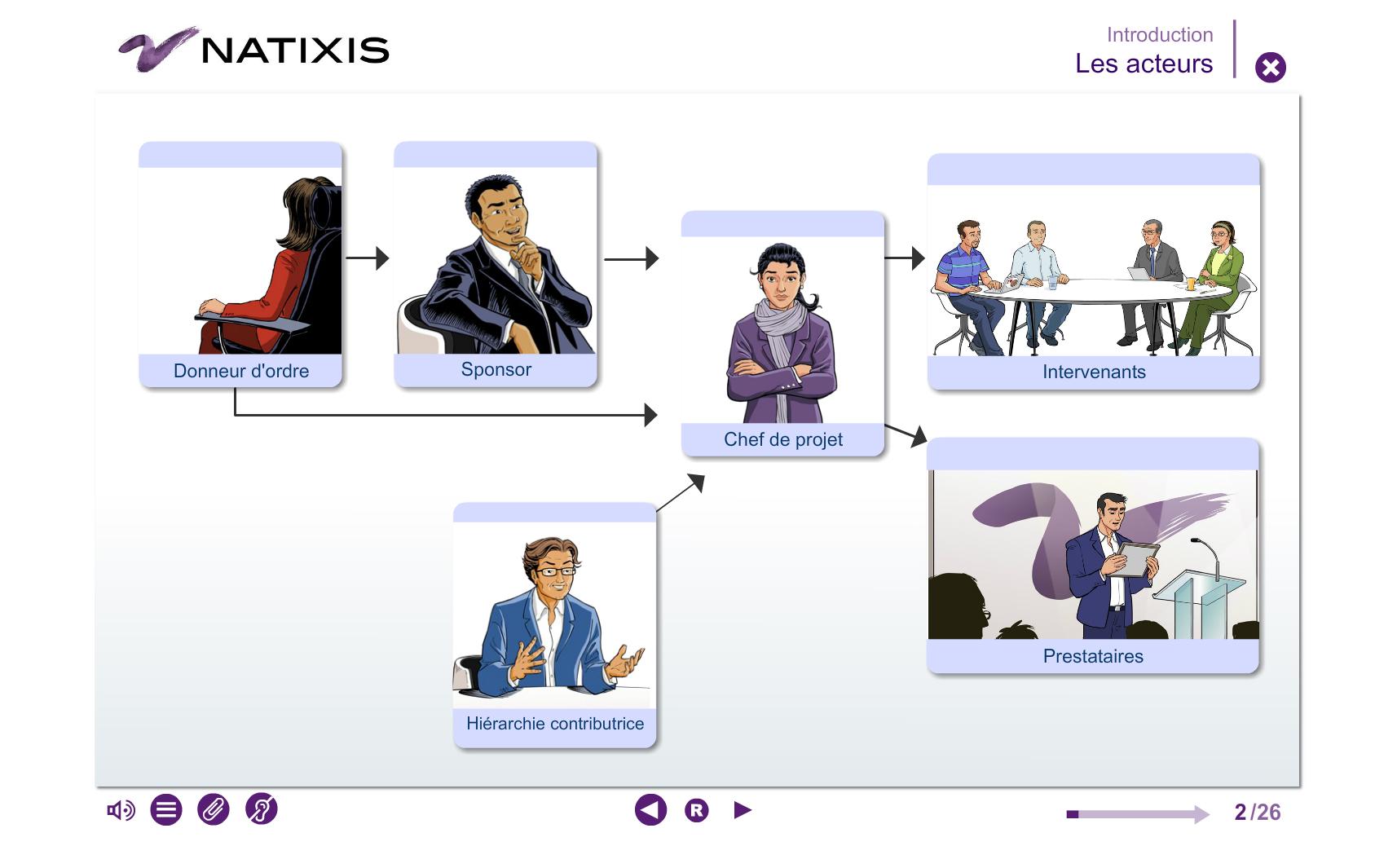Natixis_Management21